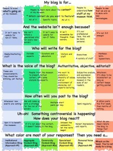Blogmap