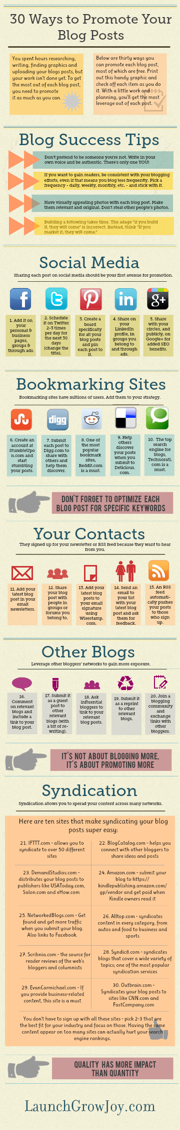 30 way to promote your blog posts