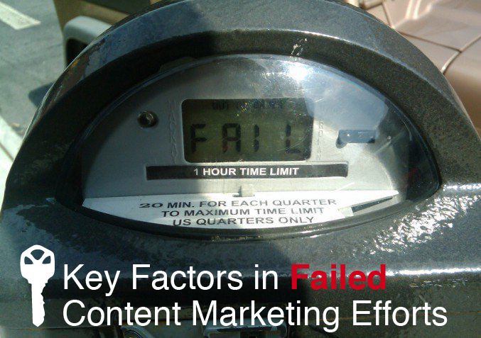 Key factors in failed content marketing